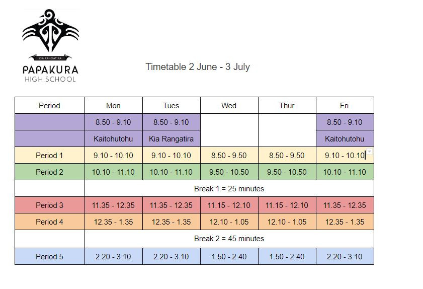 Remainder of Term 2