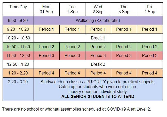 Covid Alert Level 2 Timetable   Term 3 2020